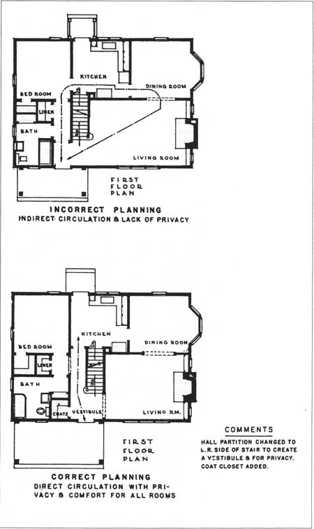 Groben-plan-recommendations